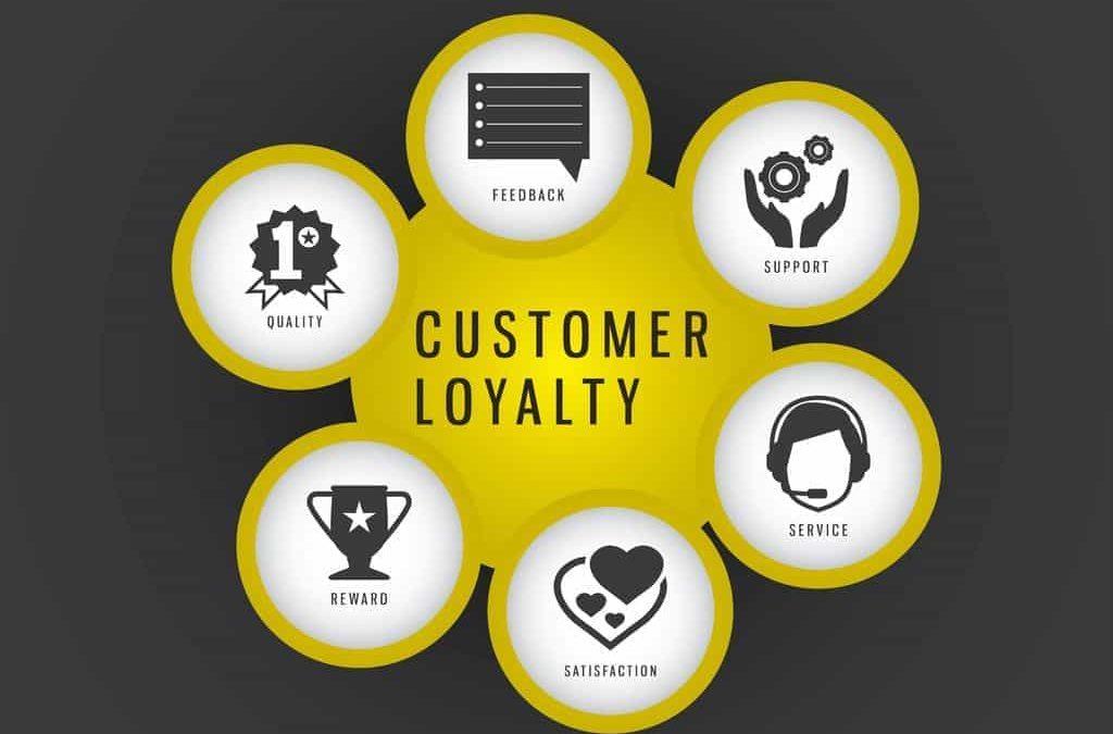 Providing Customers Value via Your Website